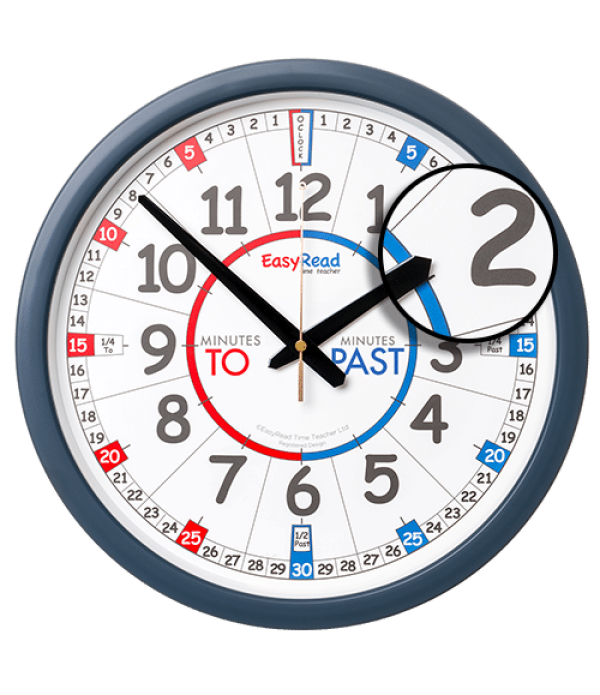 EasyRead Classroom Wall Clock. Time Teacher Past & To