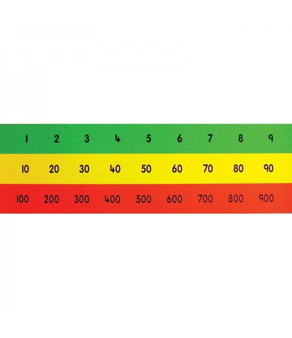 Childs Place Value Chart(HTU)