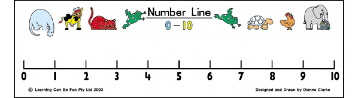 Numberlines & Wall Charts