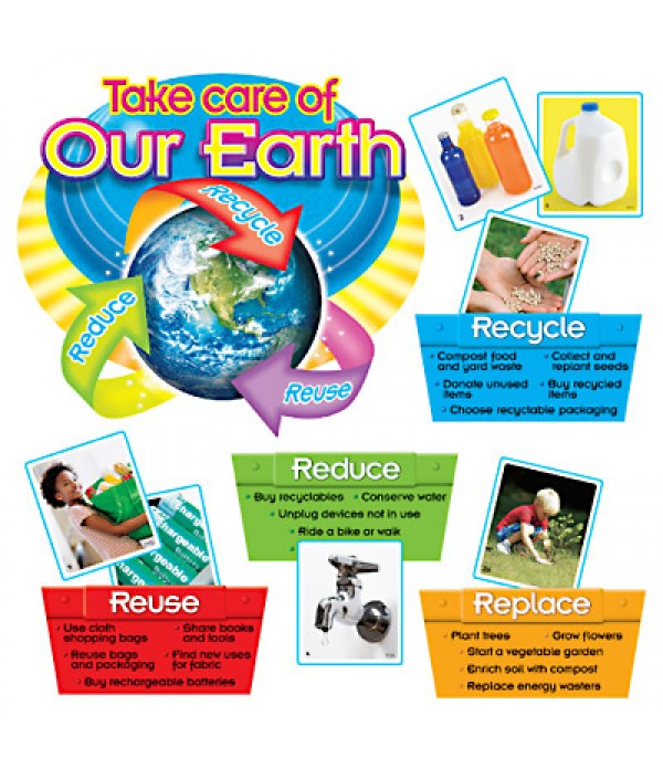 Reduce,Reuse,Recycle Bulletin Board Set
