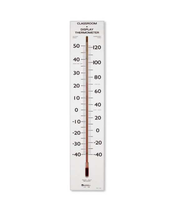 Giant Wall Thermometer